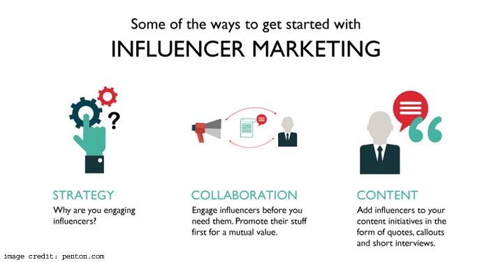 5 Steps Formula for Influencers