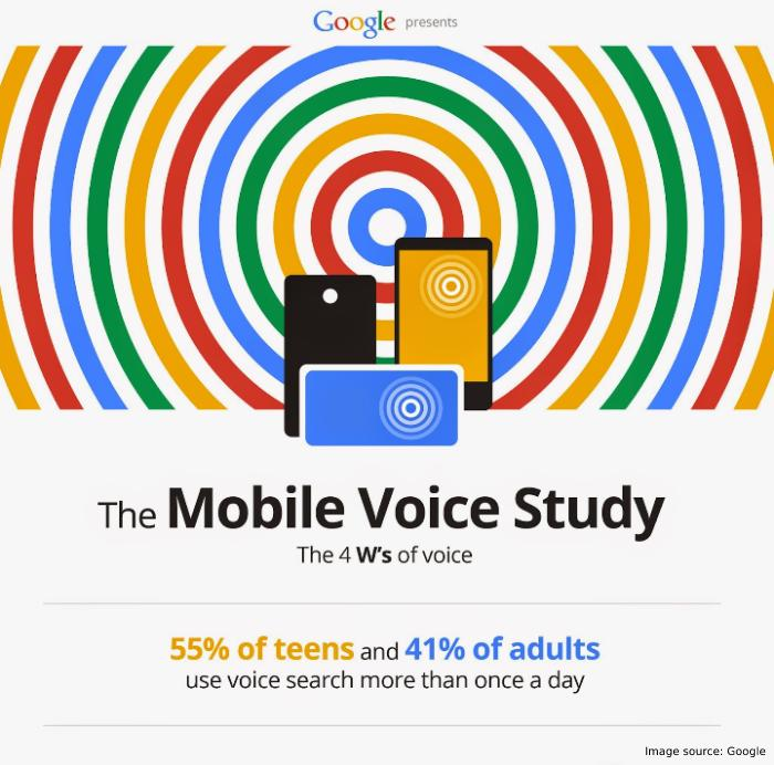 The Mobile Voice Study