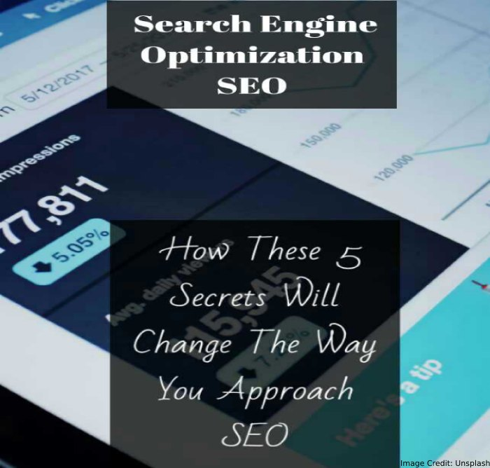 Numerous seo Myths