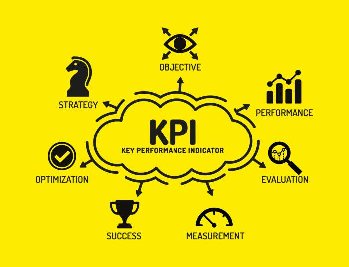 Your Campaign And Kpis